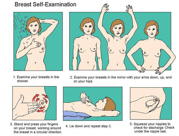 Breast_self_exam